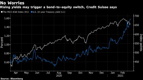 Wall Street Strategists See Rotation Powering Stocks to Records