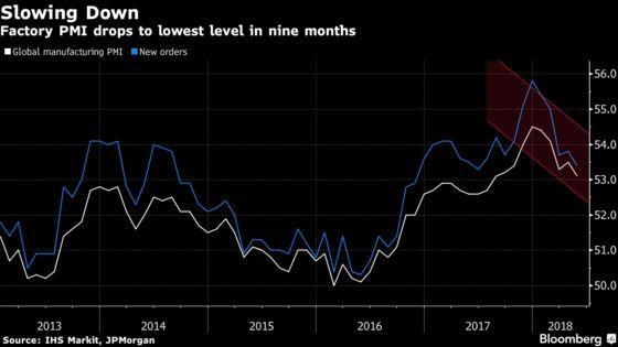 Investor Confidence in Euro Economy Knocked by Italy Turmoil