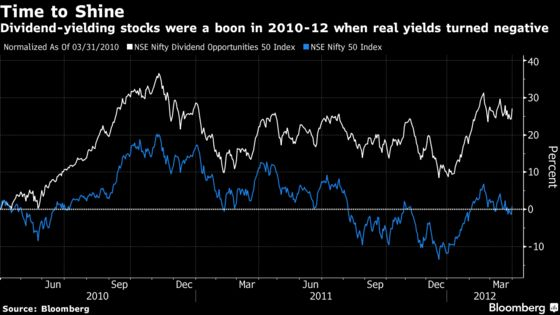 High-Yield Stocks May Be Winners of India's Surprise Tax Boost