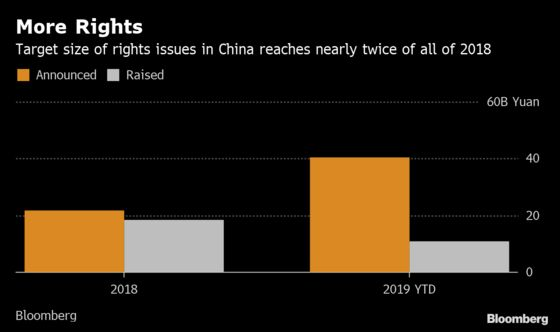 Sudden Rush to Raise Cash in China Is Burning Stock Investors