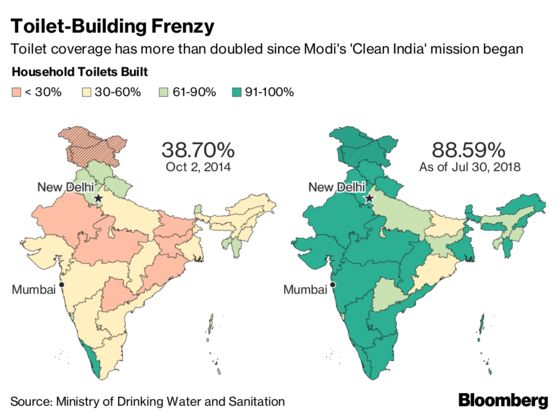 World's Biggest Toilet-Building Spree Is Under Way in India