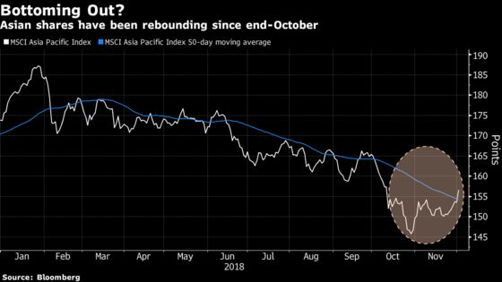 Asia Stock Confidence in Trade Truce Has a Number: $325 Billion
