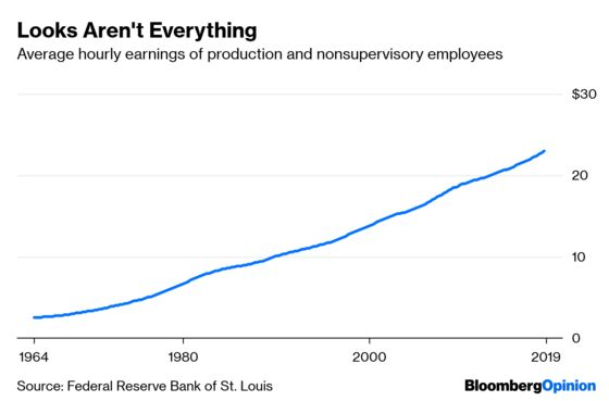 Wage Stagnation Is One Disease With Many Causes