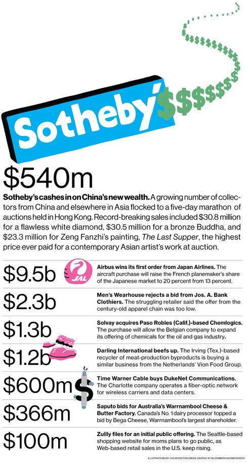 M&A News: Sotheby's, Airbus, Japan Airlines, Men's Wearhouse