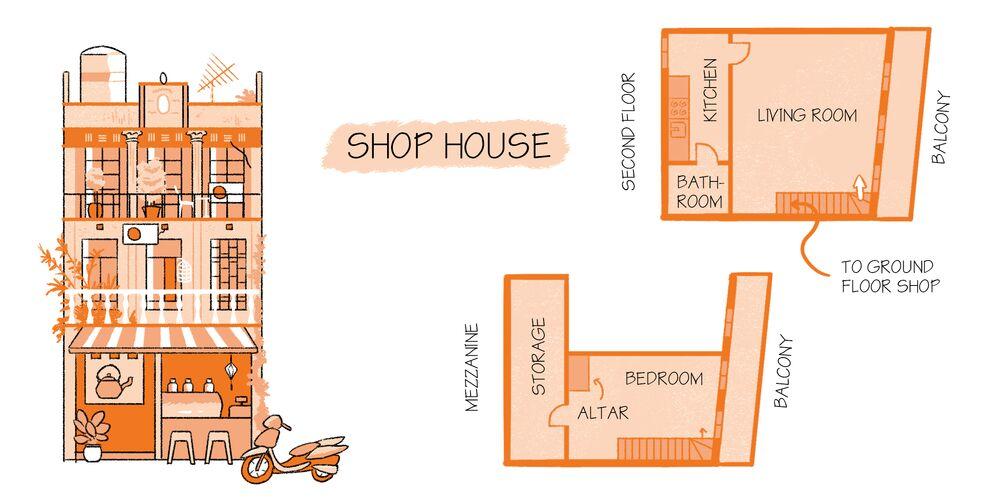 The History Behind Hanoi Shophouse Floor Plan Design Bloomberg
