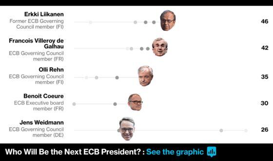 Liikanen Says He Would Consider ECB Presidency If Asked