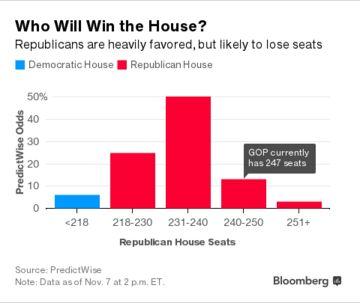 GOP House v3