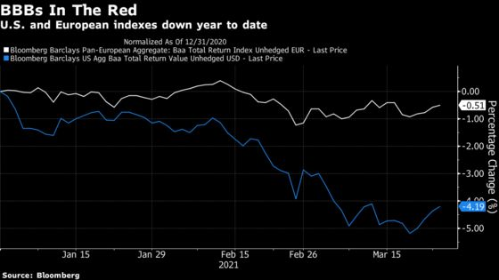 Top Bond Manager in Sweden Sees Risk of Mass Corrections in 2021