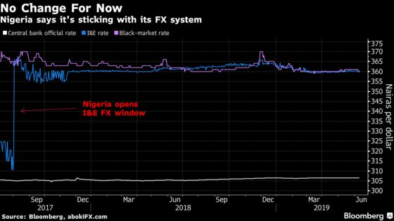 Nigeria Quashes Talk of Change to Its Exchange-Rate Policy
