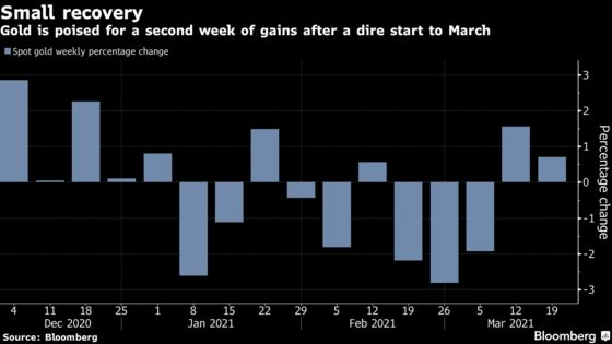 Gold Set for First Back-to-Back Weekly Gain Since Early January