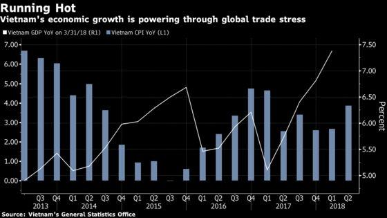 Global Trade Risks Cloud Vietnam's Outlook as GDP Grows 6.8%