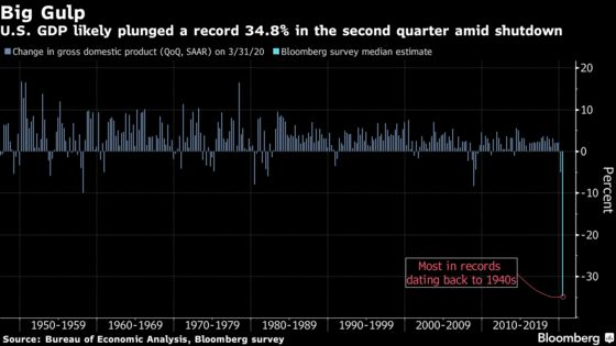 Fed Sticks to Whatever It Takes With No Sign of Virus Easing