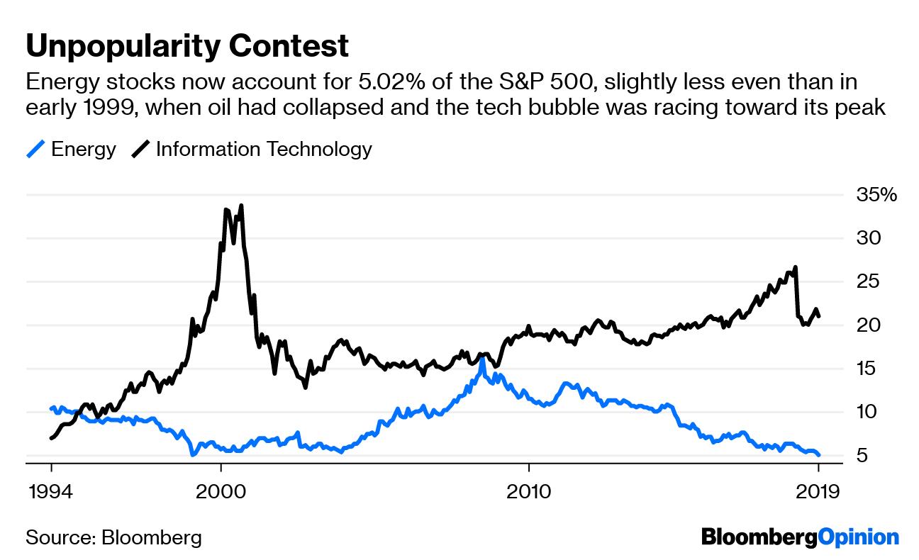 Fracking Stocks Less Popular Than When Oil Was $10 - Bloomberg