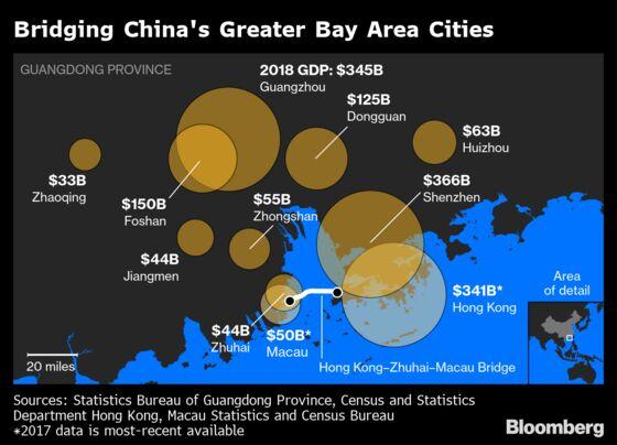 China Plan to Integrate Hong Kong, Macau Skirts Tough Questions