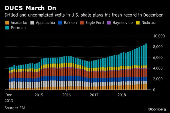 Cracks Appear in Record U.S. Oil Growth as Shale Slows for Now