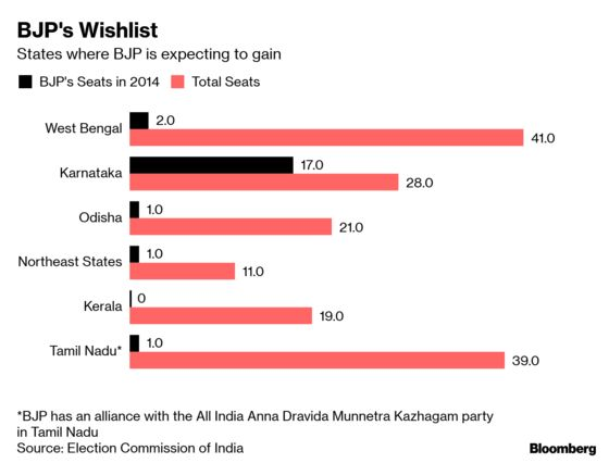 Indian Voters Are Just About Worn Out