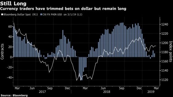 Dollar to Defy Angry Trump on Allure of U.S. Yields, Funds Say