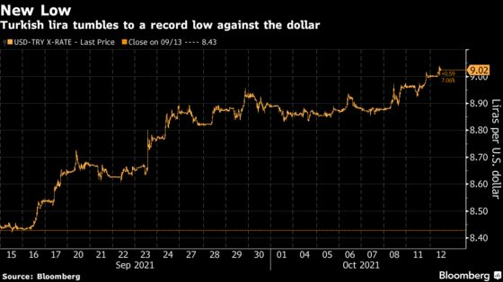 Lira Falls to Record Low as Erdogan Signals New Syria Offensive