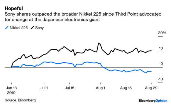 A Small Step for Sony, a Big Win for Japan