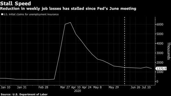 Fed to Debate Dimming Outlook as Virus Surges, Fiscal Help Hangs