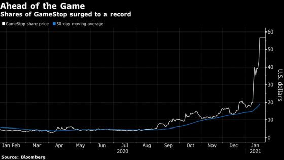 GameStop Mania Fueled by Record Options and White-Knuckle Shorts