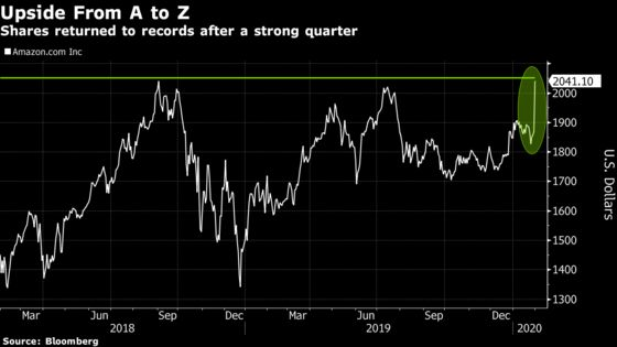 Amazon Value Tops $1 Trillion AfterResults Beat Expectations