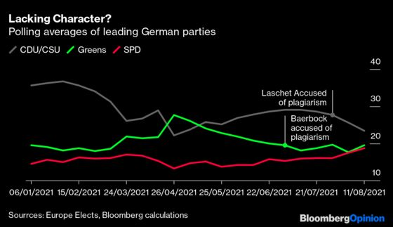 Germany's Next Leader May Not Have the Write Stuff
