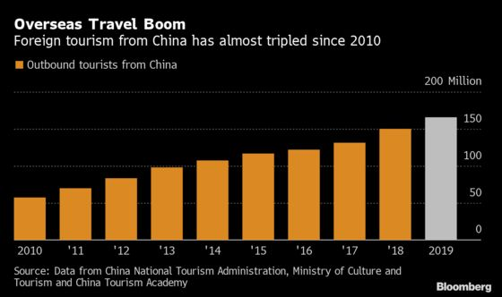 China Orders Travel Agencies to Suspend Tours to Contain Virus Outbreak