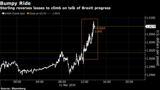 Pound Rises After Merkel Says EU Has Made 'Very Important' Offer