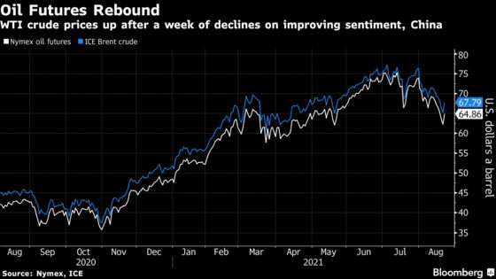 Oil Jumps by Most Since March as Virus Wanes In China
