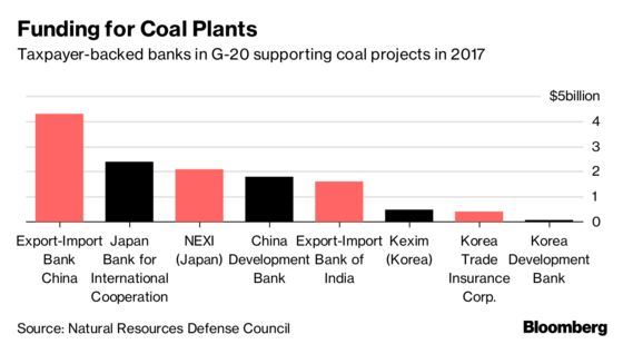 China's Funding for Coal Draws Scrutiny as Climate Concern Grows