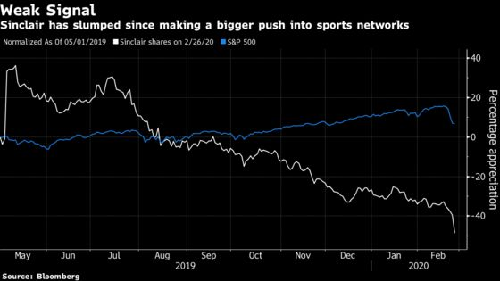Yankees, Cubs Fans Are Latest Victims of TV Sports Blackouts