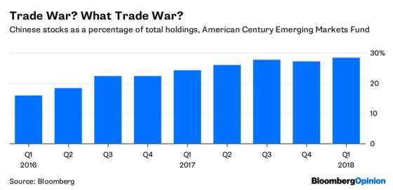 These Investors Aren't Spooked by Trade Wars