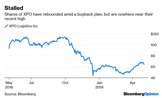 XPO's Buybacks Are Too Much of a Gas Guzzler