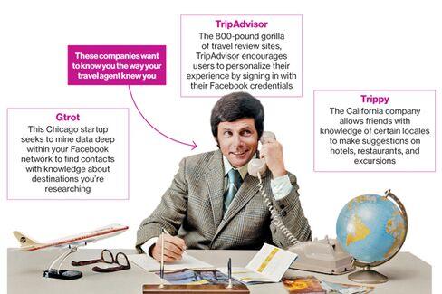 Can Social Media Lift Travel?