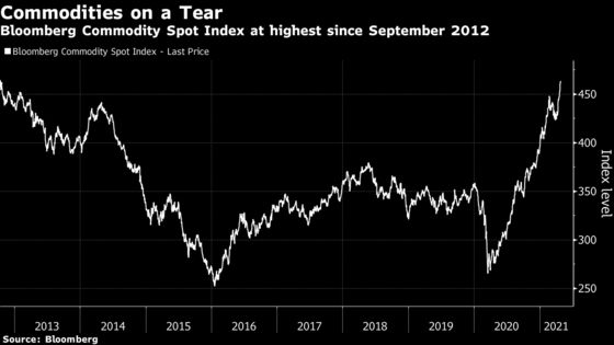 Commodities Reach New Highs on Rosy Oil-Demand Outlook