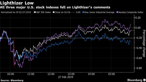 Stocks Fall as Cohen and Trade Take Center Stage: Markets Wrap