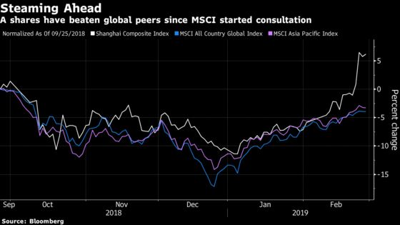 Prepare to Hold More Chinese Stocks as MSCI Decision Arrives