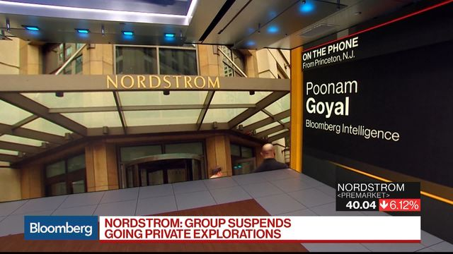 Nordstrom, Inc. (NYSE:JWN) Trading Down Today - Down by 5.11%