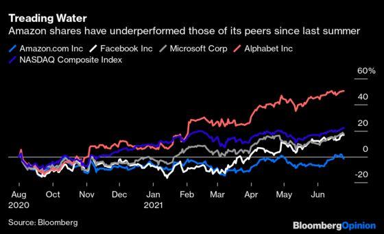 Jeff Bezos's Amazon 'Business Miracle' Is Under Threat