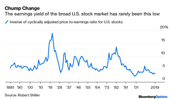 The Fed Isn't Sending a Signal to Buy Stocks