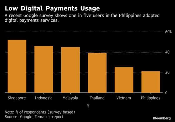 Hong Kong Startup Raises $105 Million to Expand Lending Business