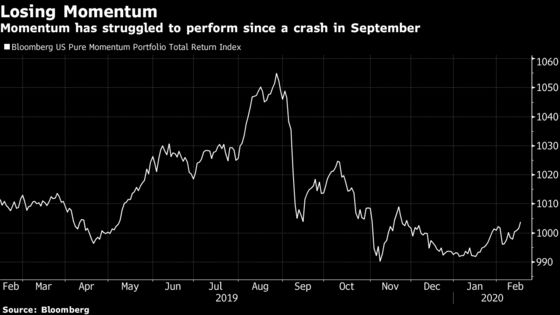 A Quant Claims Proof That Factor Investing Is Too Crowded