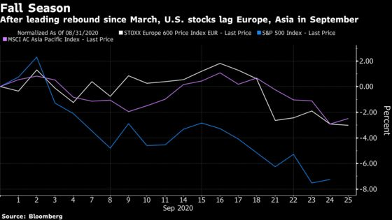 U.S. Stocks See Third-Biggest Outflow Ever
