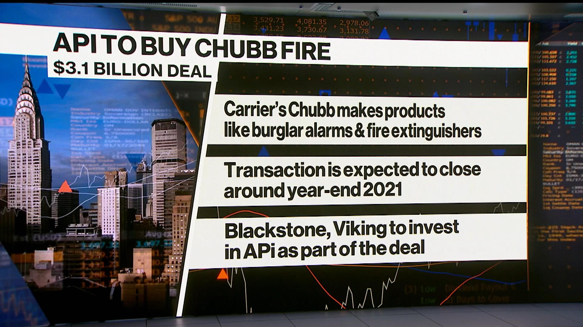 Why APi Group Made $3.1B Deal for Carrier's Chubb