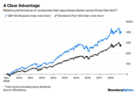 Fans and Foes of Buybacks Aren't in Disagreement