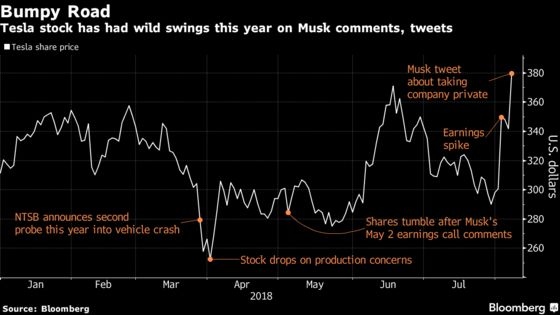 Elon Musk Makes $82 Billion Gambit to Silence Tesla Critics
