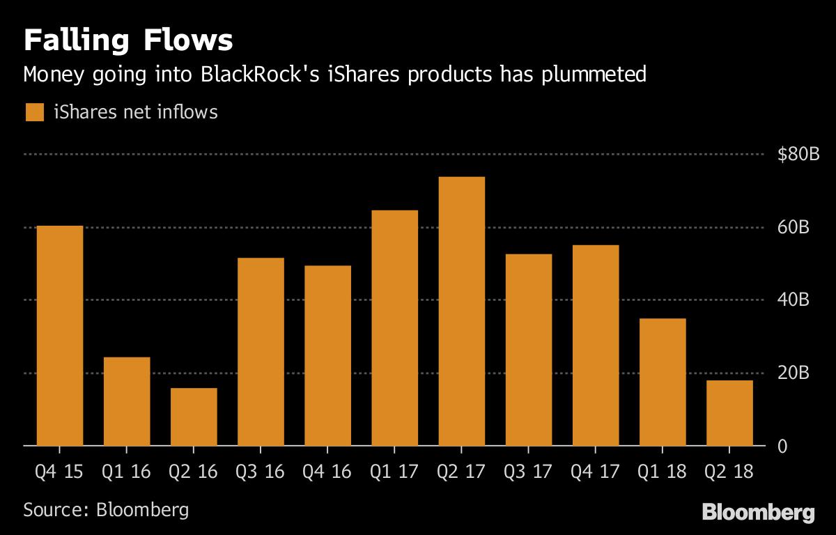 BlackRock CEO Says Tariff War Could Spur Broad Market Rout