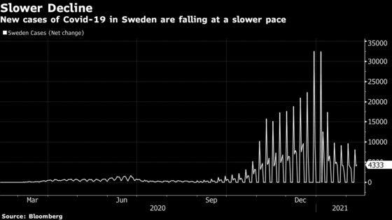 Sweden to Ignore WHO Guidance on AstraZeneca Vaccine for People Over 65