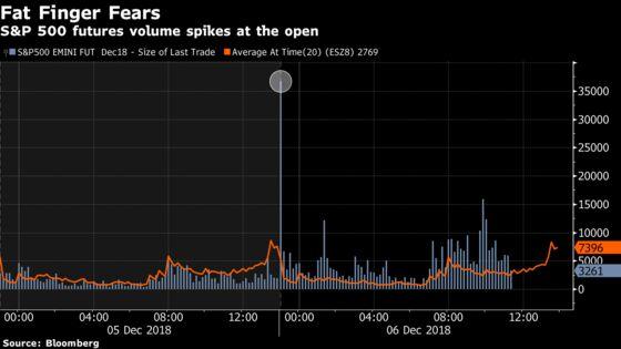 'Sell All'Battle Cries Heard Across Markets Ahead of U.S. Open